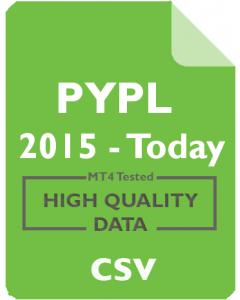 PYPL 1h - PayPal Holdings, Inc.