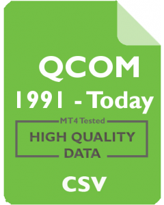 QCOM 1m - QUALCOMM Incorporated