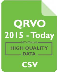 QRVO 1m - Qorvo, Inc.