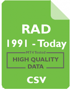 RAD 1h - Rite Aid Corporation