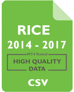 RICE 4h - Rice Energy Inc.