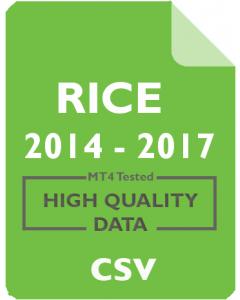 RICE 1mo - Rice Energy Inc.