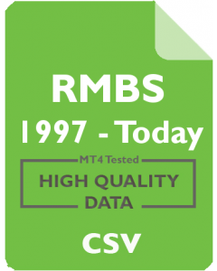 RMBS 1d - Rambus Inc.