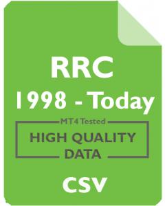 RRC 1w - Range Resources Corporation