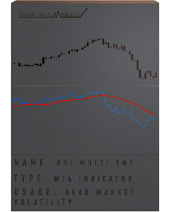 RSI Multitimeframe Indicator