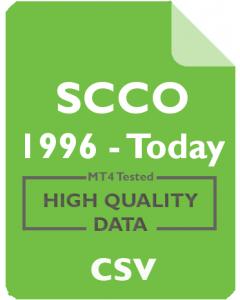 SCCO 1m - Southern Copper Corporation