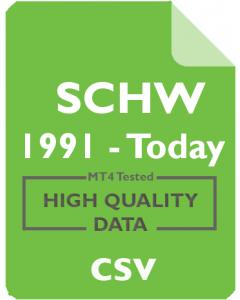 SCHW 1m - Charles Schwab Corporation