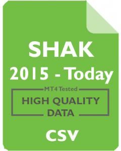 SHAK 1m - Shake Shack Inc.