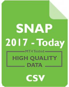 SNAP 1m - Snap Inc.