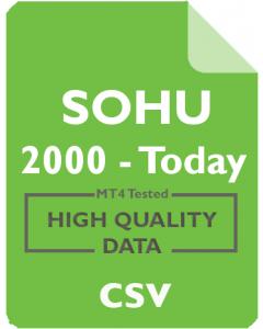 SOHU 30m - Sohu.com Inc.
