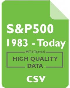 S&P 500 1d