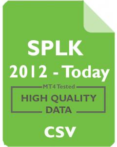 SPLK 1m - Splunk Inc.