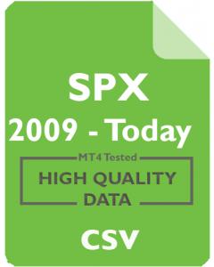 SPX 15m