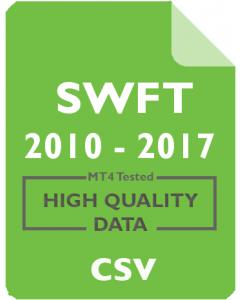 SWFT 1mo - Swift Transportation Company