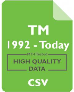 TM 1mo - Toyota Motor Corporation ADS