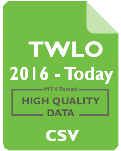 TWLO 1h - Twilio Inc.