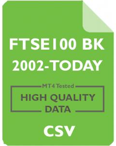 UK Ftse 100 Back Adjusted 1m