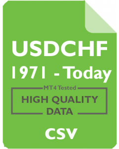 USDCHF 1d