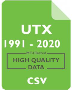 UTX 30m - United Technologies Corp.
