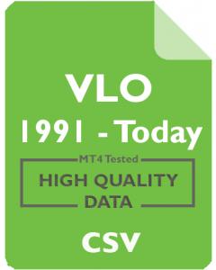 VLO 1m - Valero Energy
