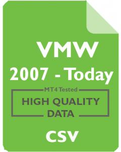 VMW 1mo - VMware, Inc.