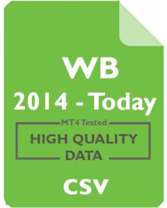 WB 1m - Weibo Corporation