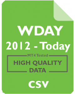 WDAY 1d - Workday, Inc.