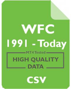 WFC 1m - Wells Fargo