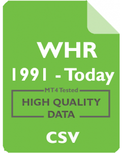 WHR 1m - Whirlpool Corporation