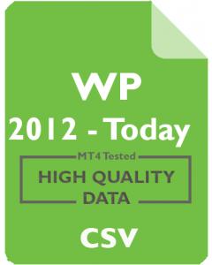 WP 15m - Worldpay Inc.