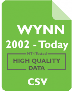 WYNN 1mo - Wynn Resorts, Limited