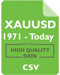 XAUUSD 1w - Gold Cash