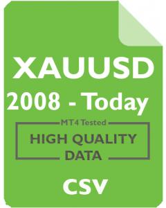 XAUUSD 15m - Gold Cash