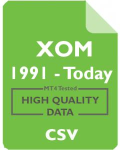 XOM 1m - Exxon Mobil Corp.