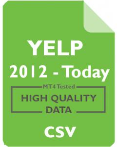 YELP 1m - Yelp Inc.