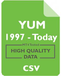 YUM 4h - Yum! Brands, Inc.