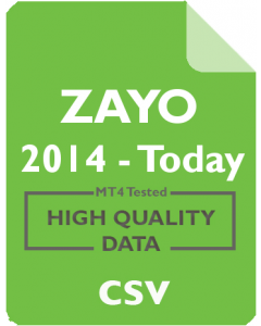 ZAYO 1w - Zayo Group Holdings, Inc.