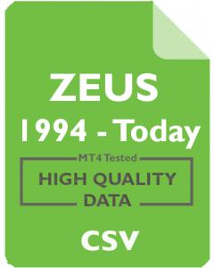 ZEUS 15m - Olympic Steel, Inc.