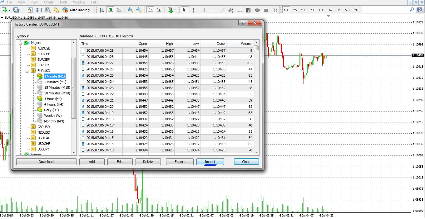 how to get market data for meta metatrader 4