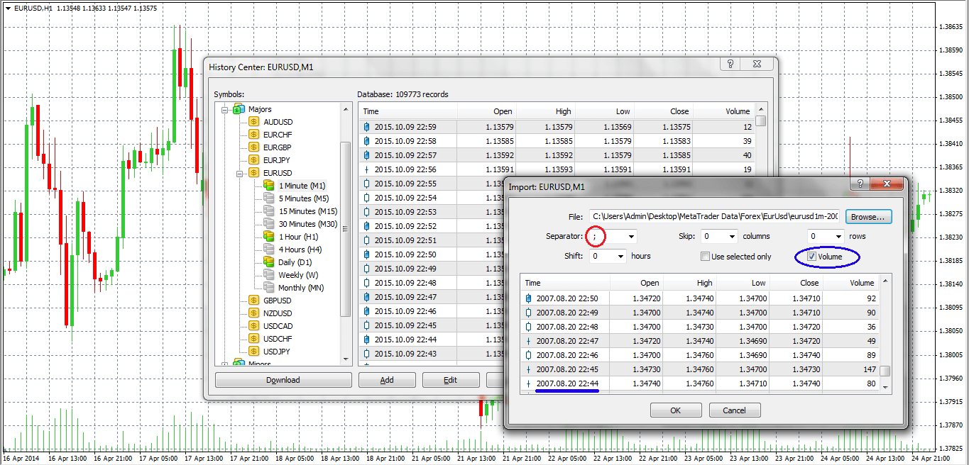 HOW-TO-load-data-in-metatrader