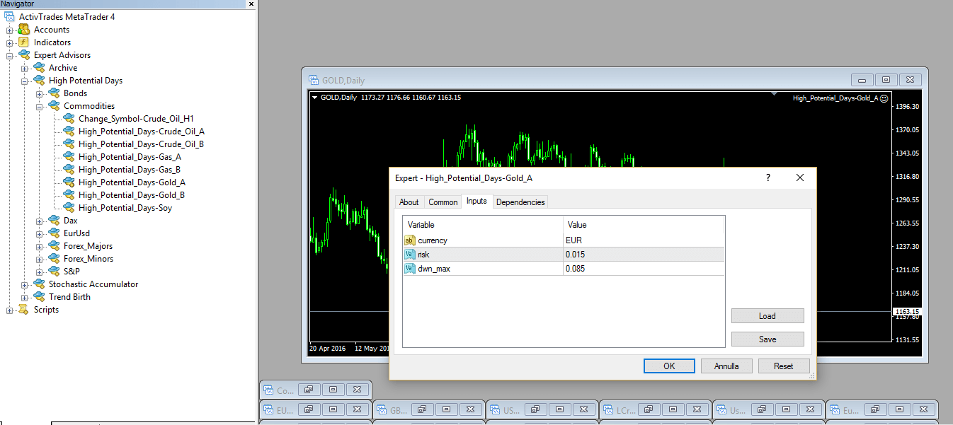 expert advisor input parameters