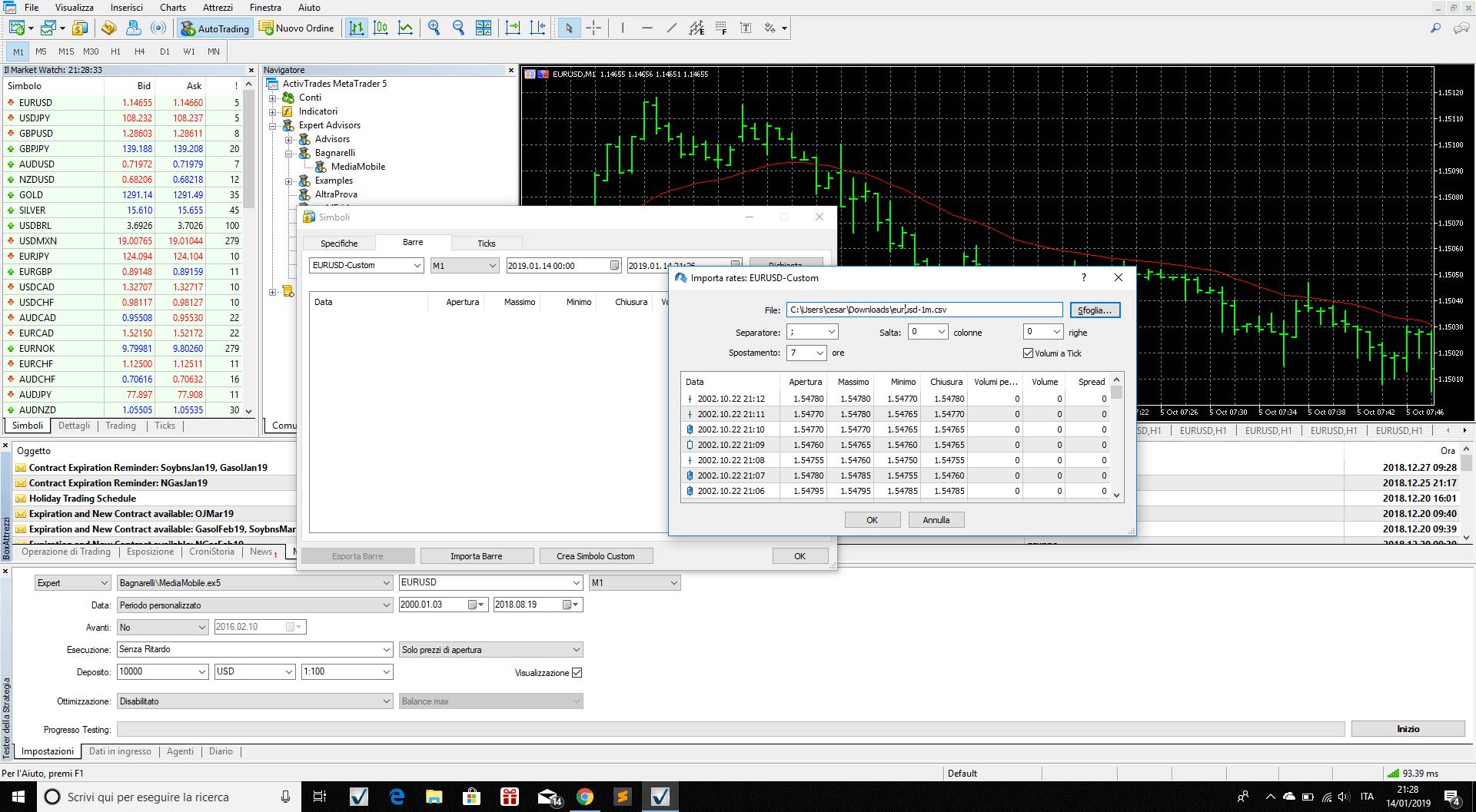 shift data