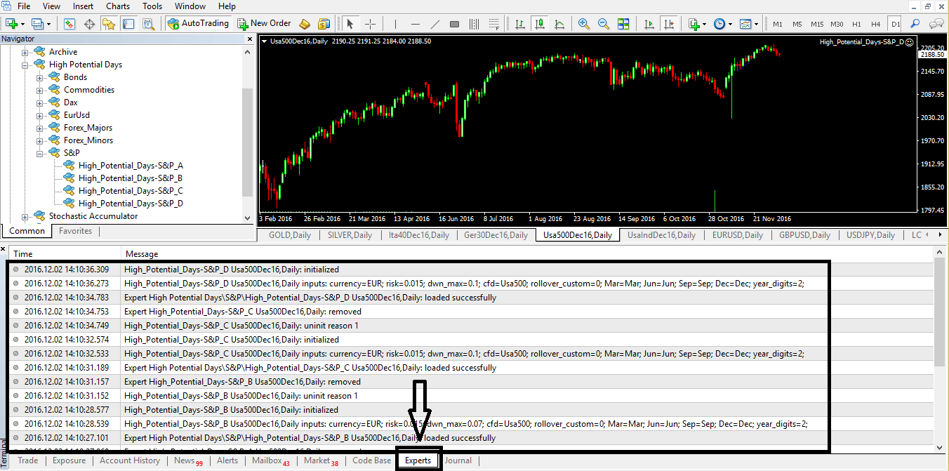 EA Terminal Expert for Metatrader